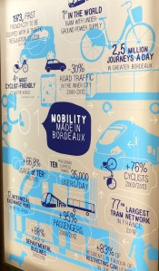 Mobility in Bordeaux